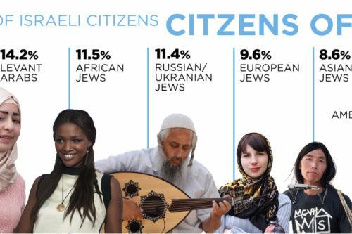 EthnicIsrael-500×333