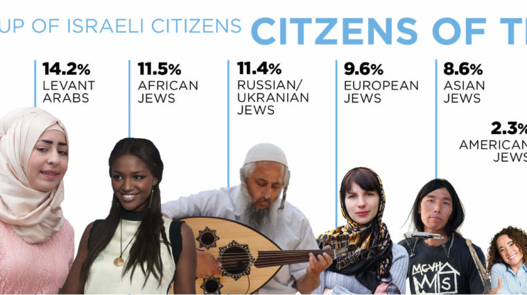 EthnicIsrael-760x425