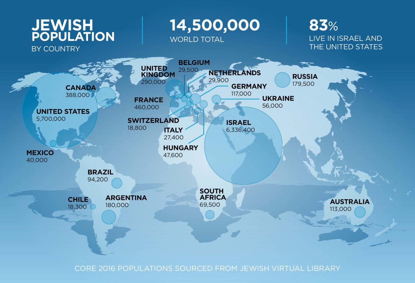 JewishWorldPop-16-1400×955