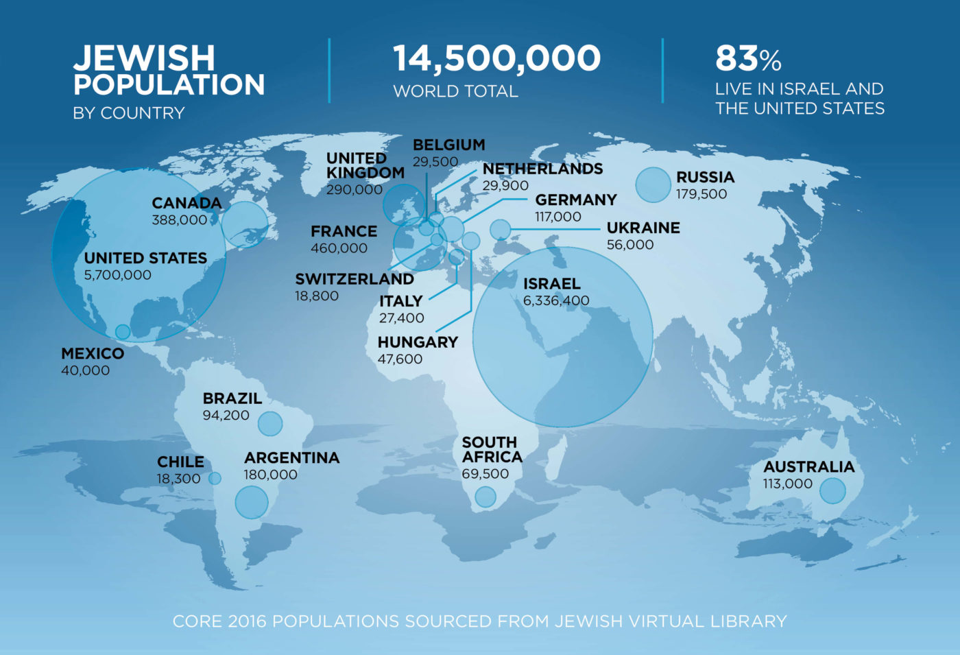 JewishWorldPop-16-1400x955